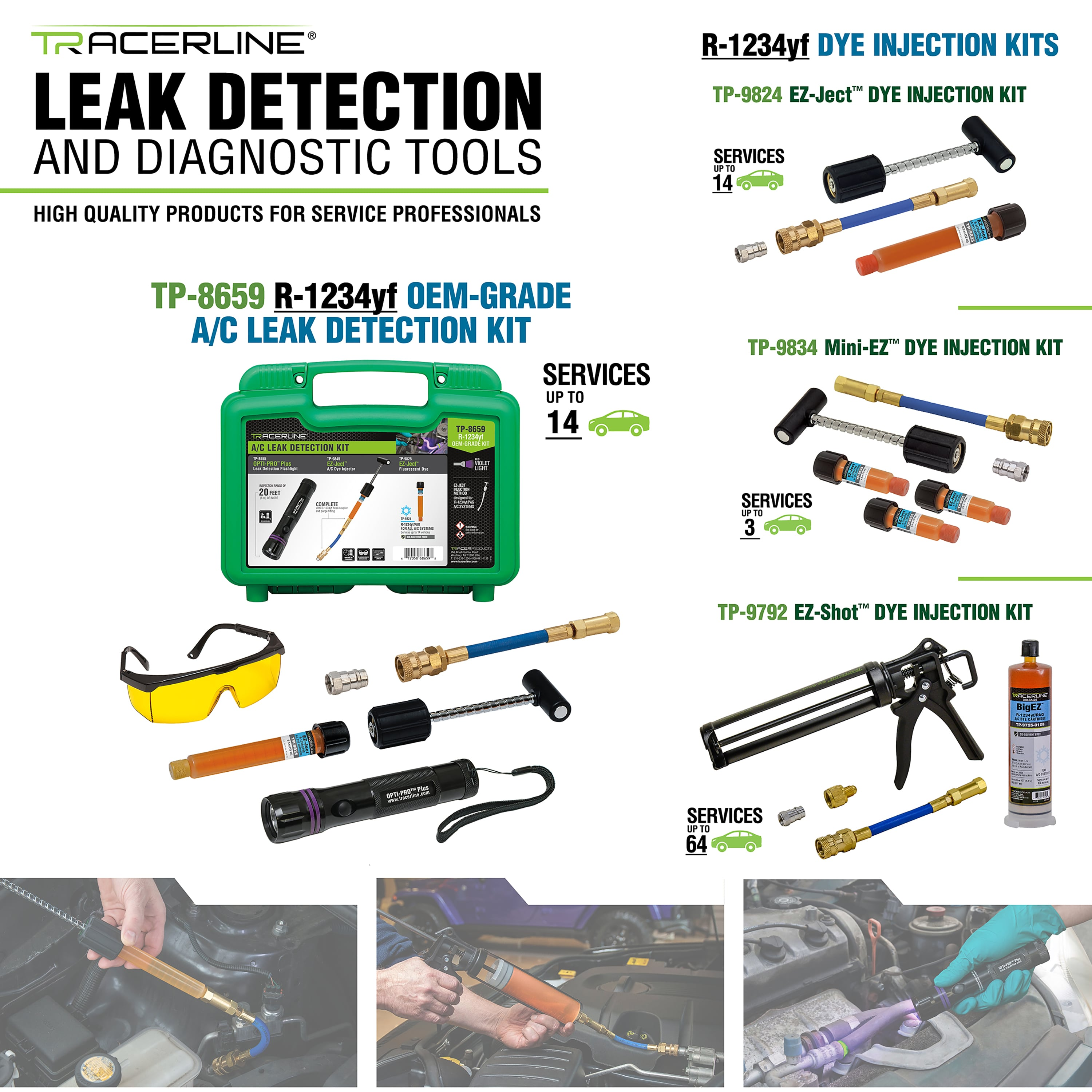 R-1234yf Dye Products and Leak Detection Kits from Tracerline®
