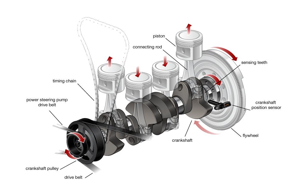 Suche nach Motoröl Lecks | Tracerproducts.com